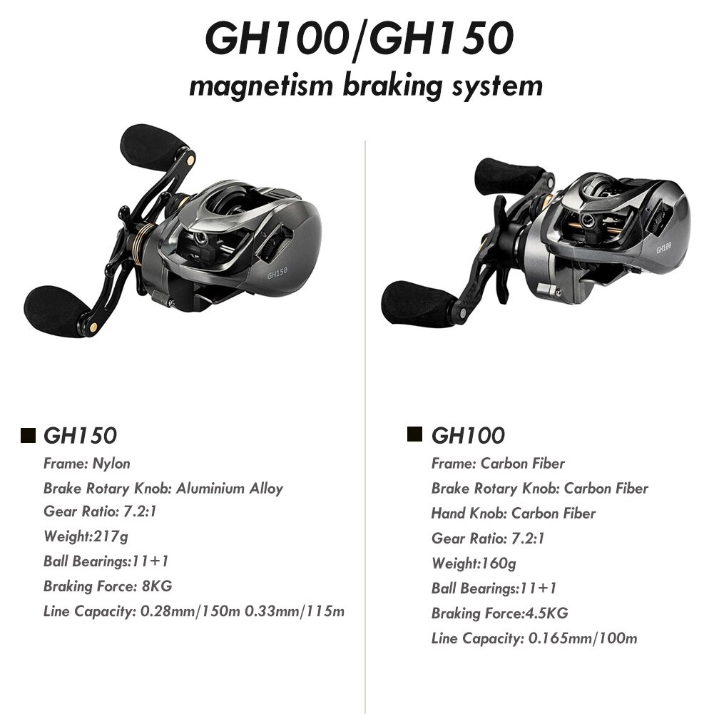 Fishband Baitcasting Reel GH100 GH150 7.2:1 Carp Bait Cast Casting Fishing Reel For Trout Terch Tilapia Bass Fishing Accessories enlarge