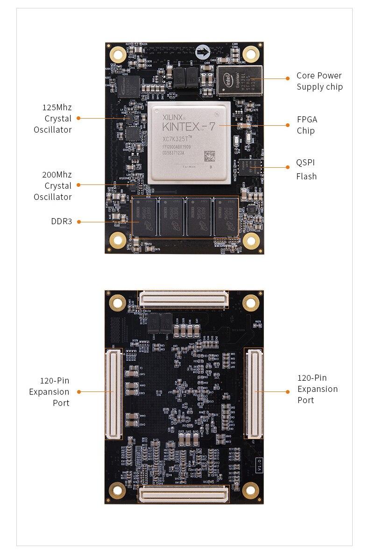 ALINX AV7K325: XILINX Kintex-7 K7 7325 XC7K325 4K Video Image Processing PCIE Accelerator Card FPGA Board enlarge