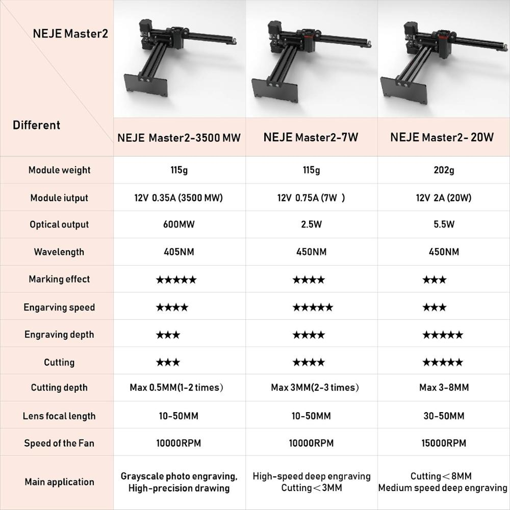 20W desktop lasergraveerder en -snijder - lasergravure en snijmachine - Houtbewerkingsmachines - Foto 6