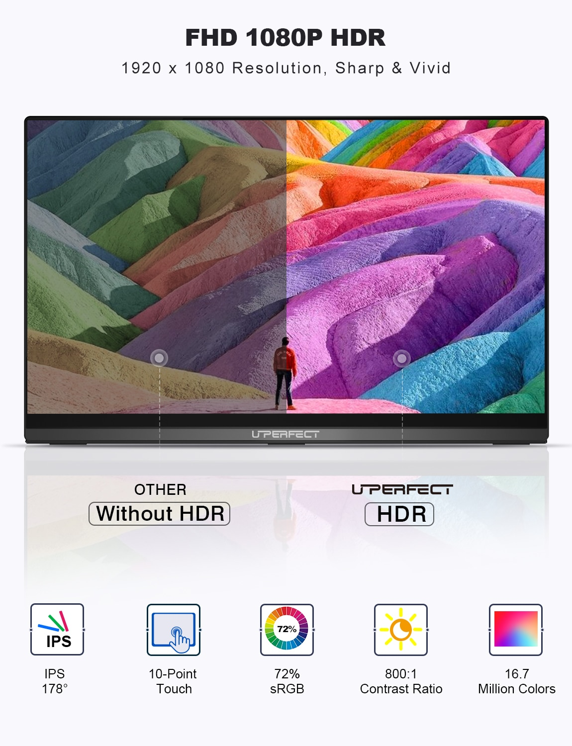 UPERFECT Portable 15.6 Inch Touchscreen Monitor With Gravity Sensor 360° Rotation TYPE C HDMI Second Screen For Samgsung HUAWEI