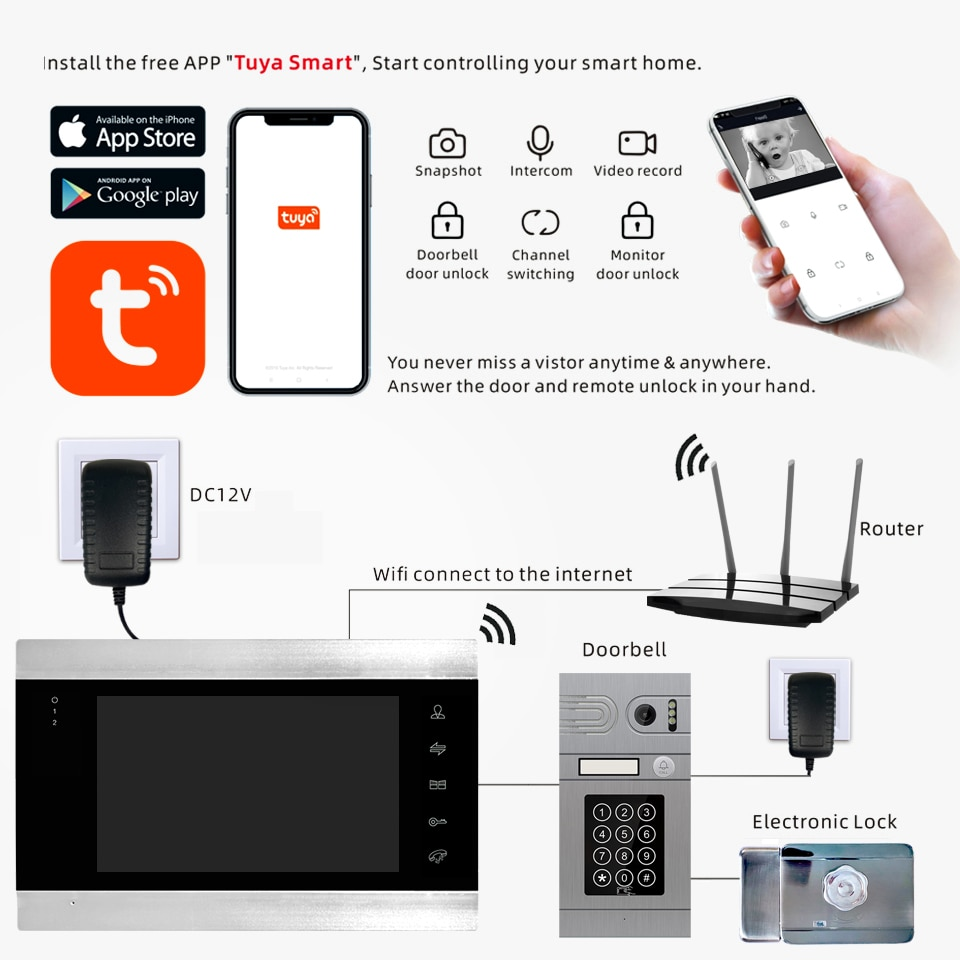 Tuya Smart App Remote Control WiFi Video Door Phone Intercom Access Control System Motion Detection With Code Keypad/RFID Card enlarge