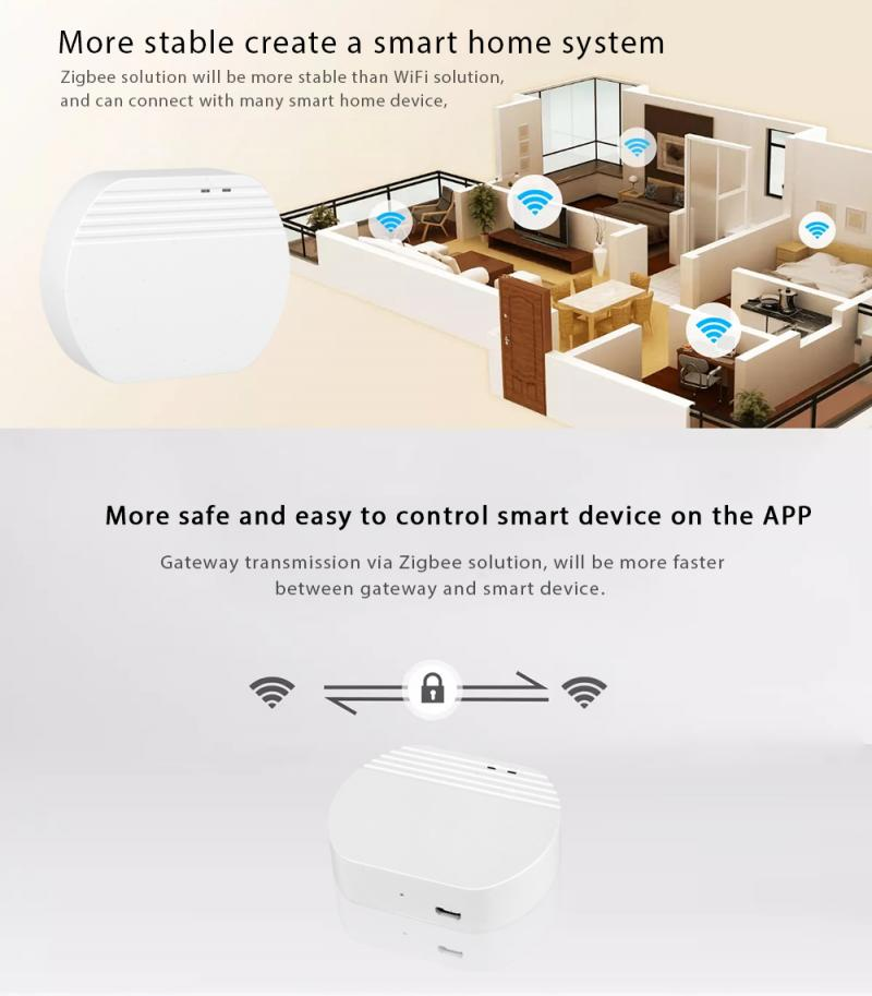 New EWelink Wireless Smart Home Zigbee Gateway Whole House Smart Home Gateway Compatible With SONOFF Gateway Devices Hotest