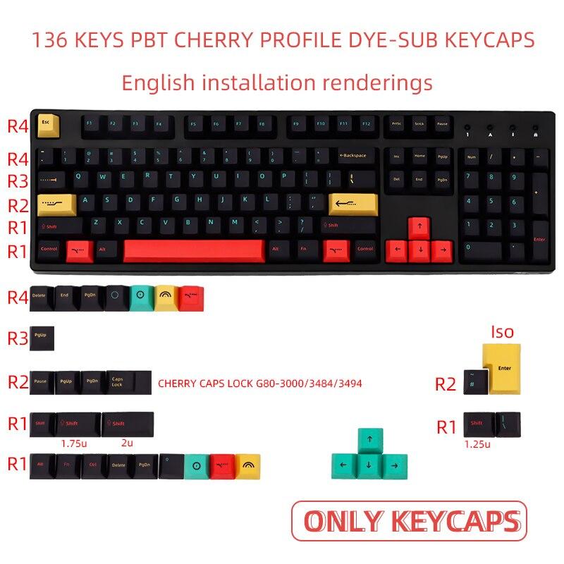 Metropolis Customized keycaps Cherry Profile PBT Key Caps  For MX Switch Mechanical Keyboard Dye Sub ISO keycap enlarge