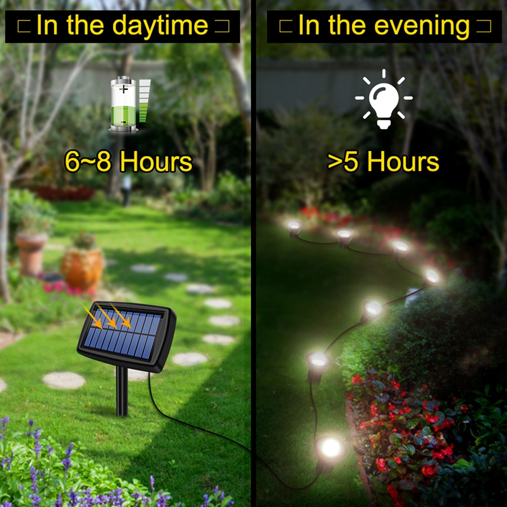 New Hot Solar Garden Lights LED IP44 Waterproof Outdoor Buried Underground Light for Path Yard Lanscape Lawn Lamps Dropshipping