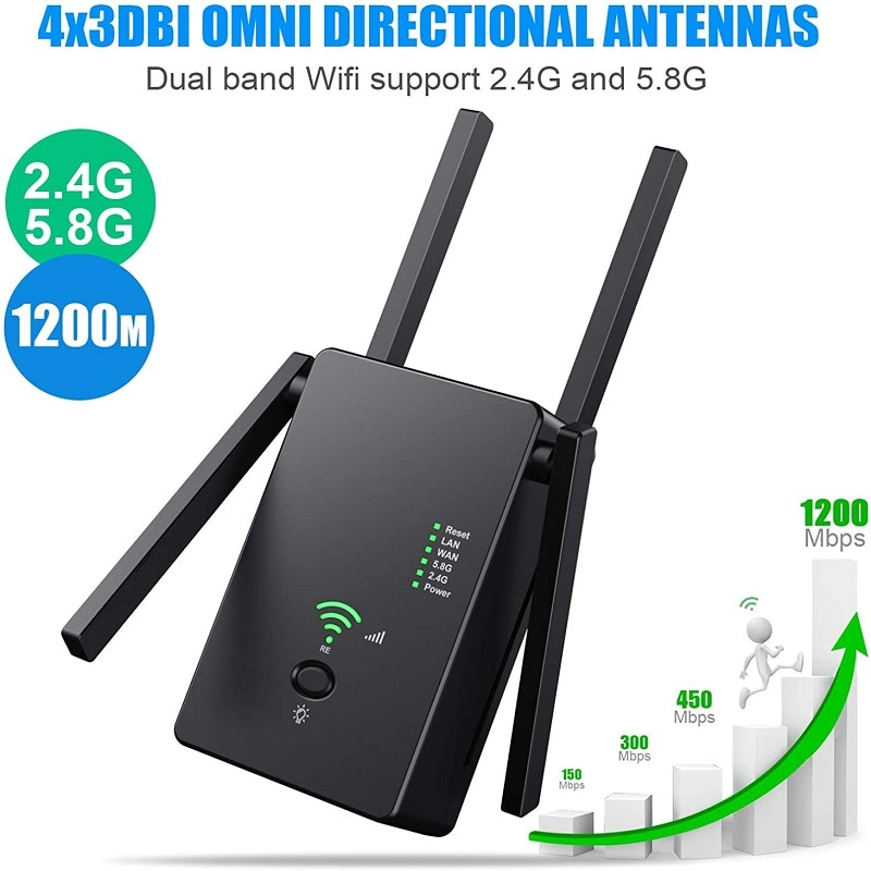 Stable Wireless AC1200Mbps 2.4G / 5G WiFi Repeater Extender Signal Booster WPS Encryption 4 Antennas Router To Smart Home Device