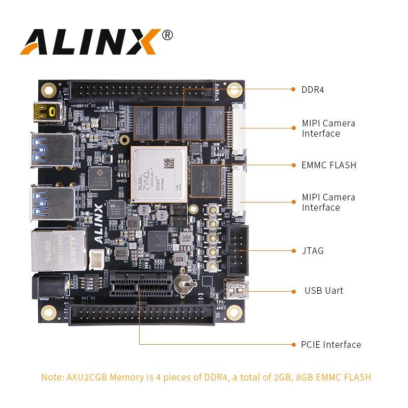 ALINX AXU2CGA: Xilinx Zynq UltraScale+ MPSoC ZU2CG FPGA Board with Customized Fan Vitis-AI DPU 1GB DDR4 AI Study Board enlarge