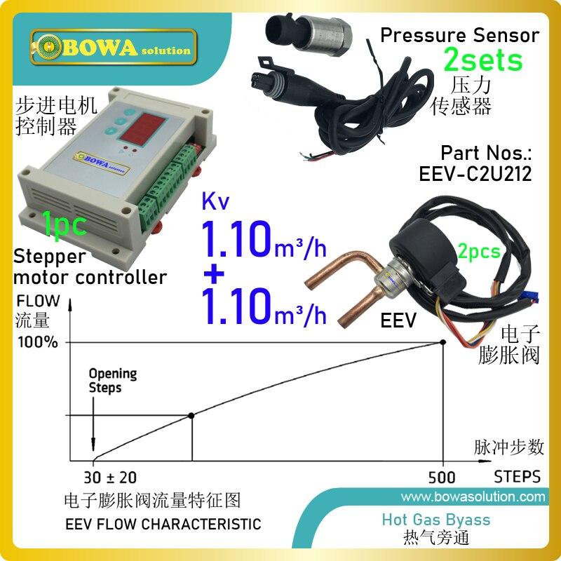منظم إلكتروني مزدوج يعمل بالغاز الساخن 1 متر 3/ساعة ، نطاقات استبدال كبيرة للتبريد ، لطيف للتحكم في درجة الحرارة ،