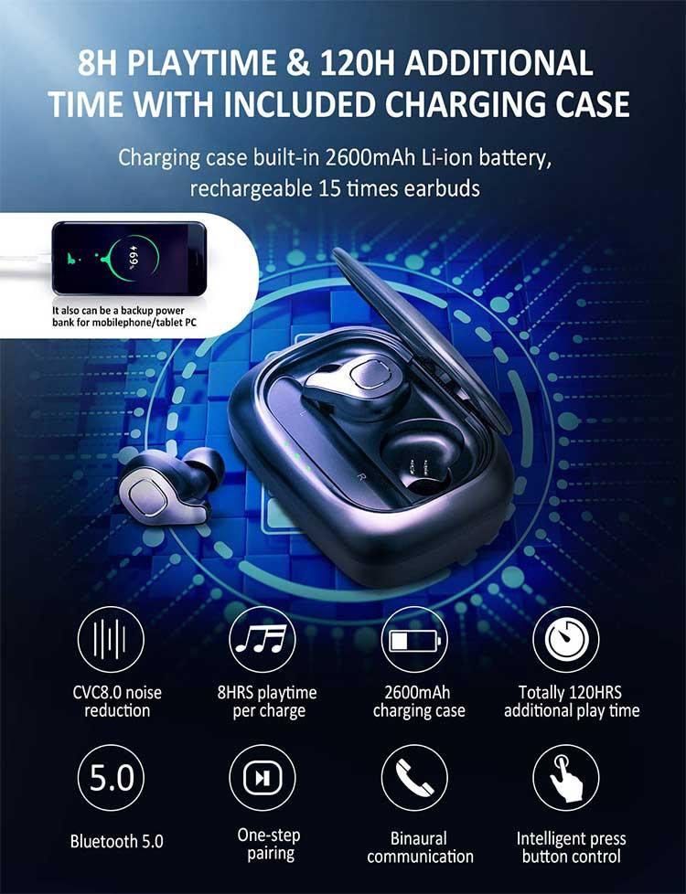 Hi-Res Bluetooth Earphones True Wireless Earbuds Waterproof mini HIFI Stereo tws+ Headphones with Mic Deep Bass High-Resolation enlarge