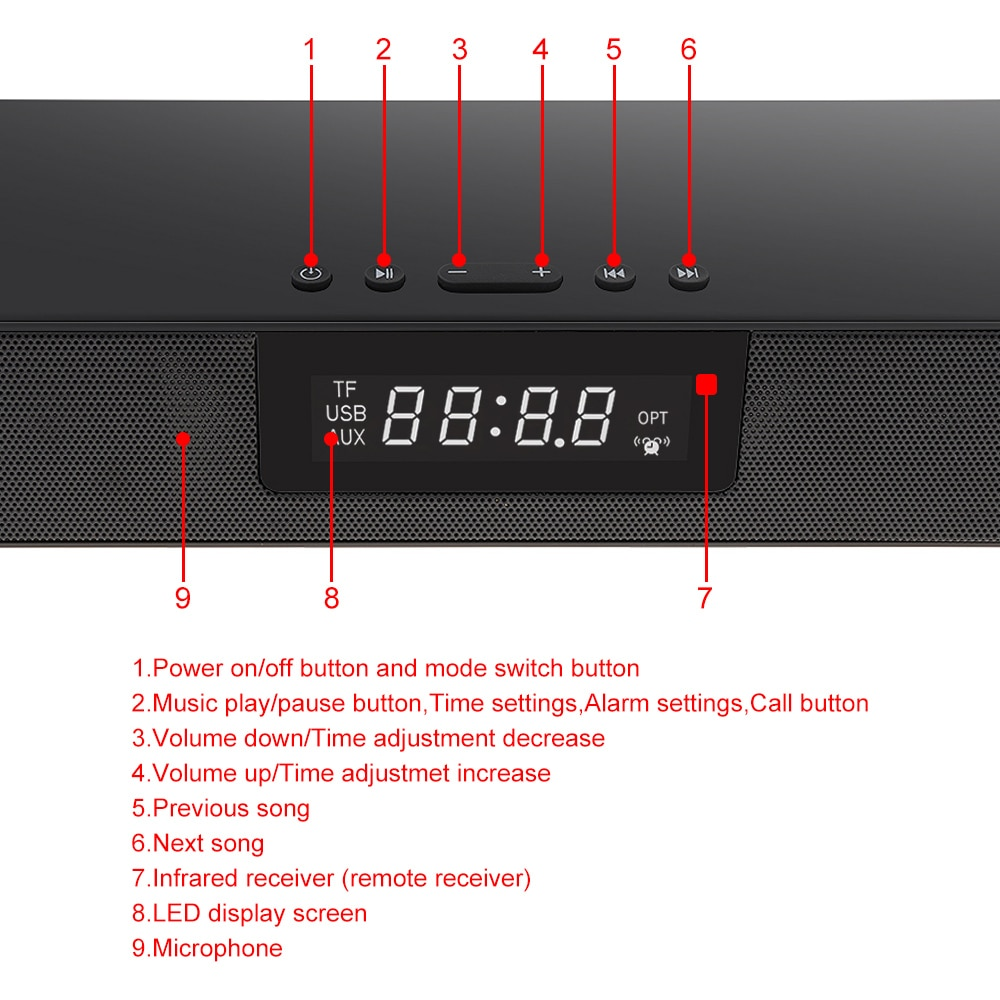 BS-39B Multi-function Bluetooth Soundbar Home Theater Wireless Subwoofer PC Speaker with Wireless Charging/Alarm Clock for TV enlarge
