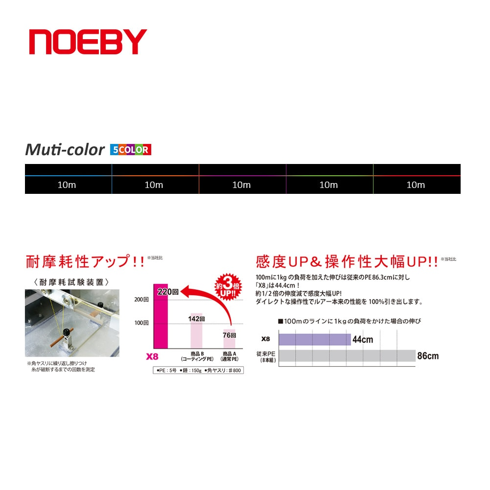 NOEBY 1000m PE Line X8 Strand Braided Fishing Line 1-132LB Super Tension Wear Resistance Smooth Multifilament Color Fishing Line enlarge