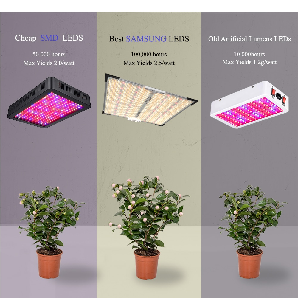 CIDLY Quantum Board, Led Grow Light with Samsung led Grow MQB3000 Sunlike Spectrum for Indoor Plants Hydroponics System enlarge