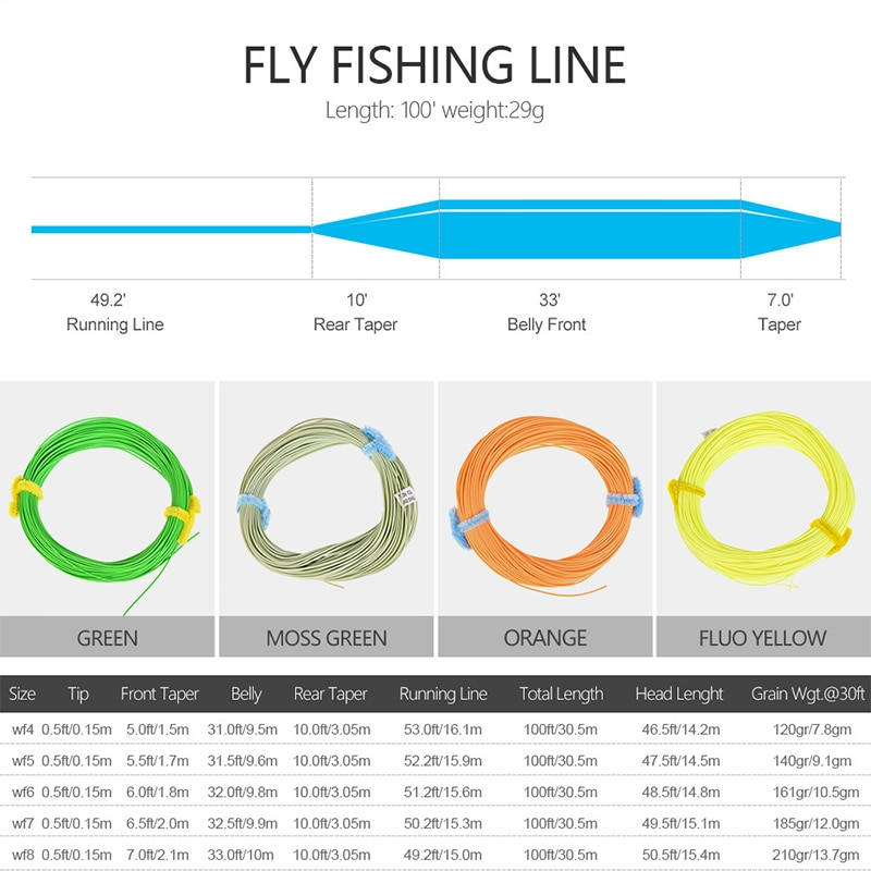 100FT Floating Fly Fishing Cord Weight Forward Fly Line 4 Colors Polyethylene Fly Fishing Line 4F 5F 6F 7F 8F Pesca enlarge
