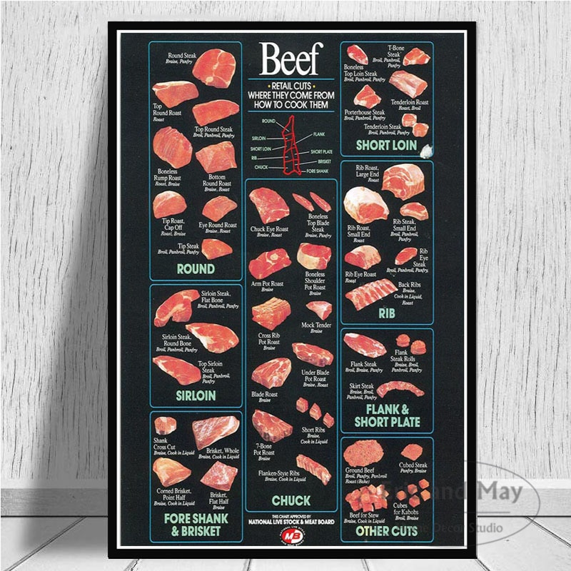 Gado carniceiro gráfico de cortes carne diagrama de pintura da lona de carne cartazes e cópias quadros parede para sala estar tableau