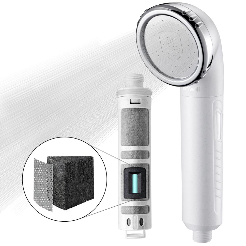 Miniwell Shower Filter Head to Remove Chlorine - High output Purifier with Activated carbon for Healthy Skin & Smooth hair