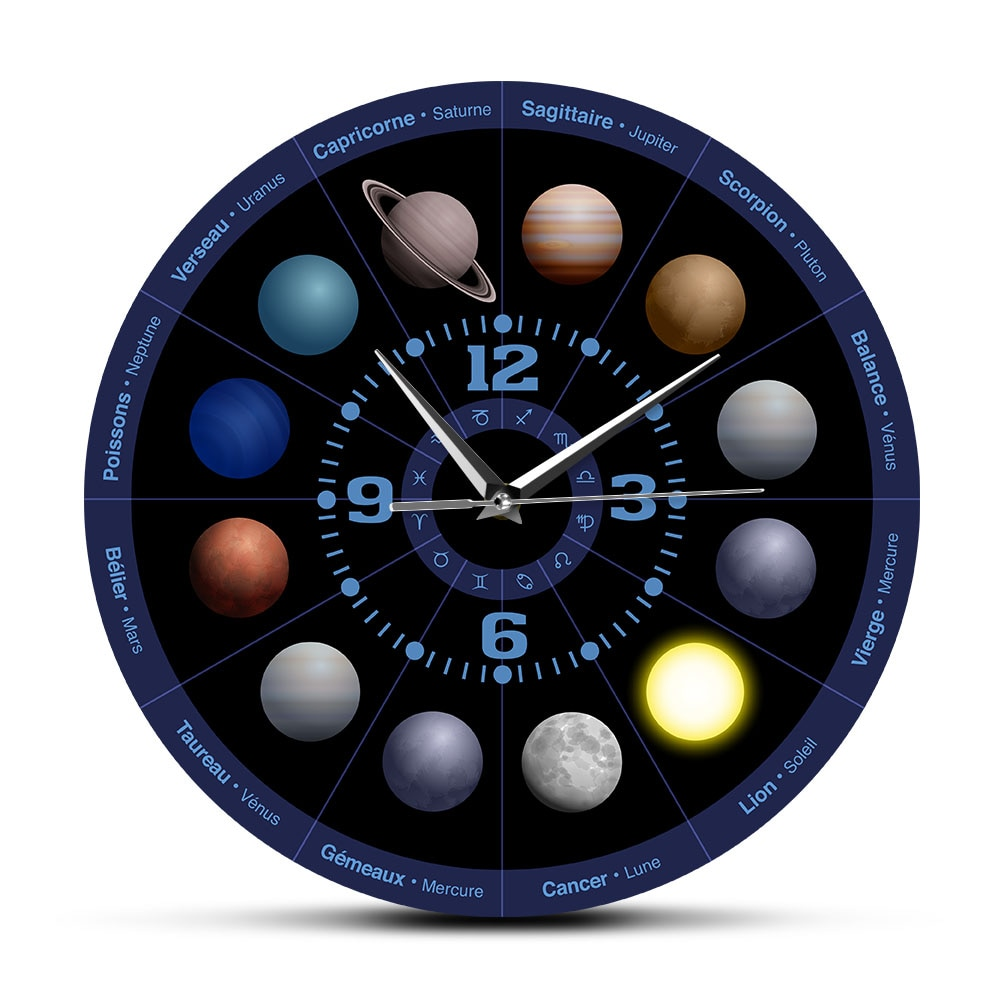 Planetas de astrología espacio exterior Reloj de pared moderno Sistema Solar planetas astronómicos Reloj de pared sin tic-tac guardería niños habitación Decoración
