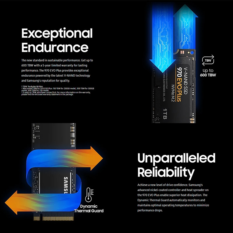 SAMSUNG V-NAND SSD M.2 SSD M2 1TB 500GB 250GB HD NVMe SSD Hard Drive HDD Hard Disk 1TB 970 EVO Plus Solid State PCIe For Laptop enlarge
