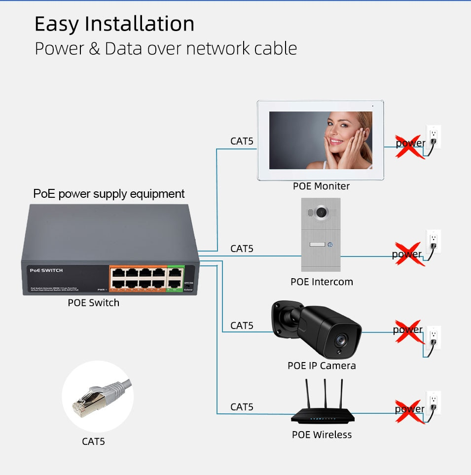 Tuya WIFI 7 inch Touch Screen IP POE Smart Video Door Phone Intercom System with HD Camera support  APP Remote Unlock enlarge