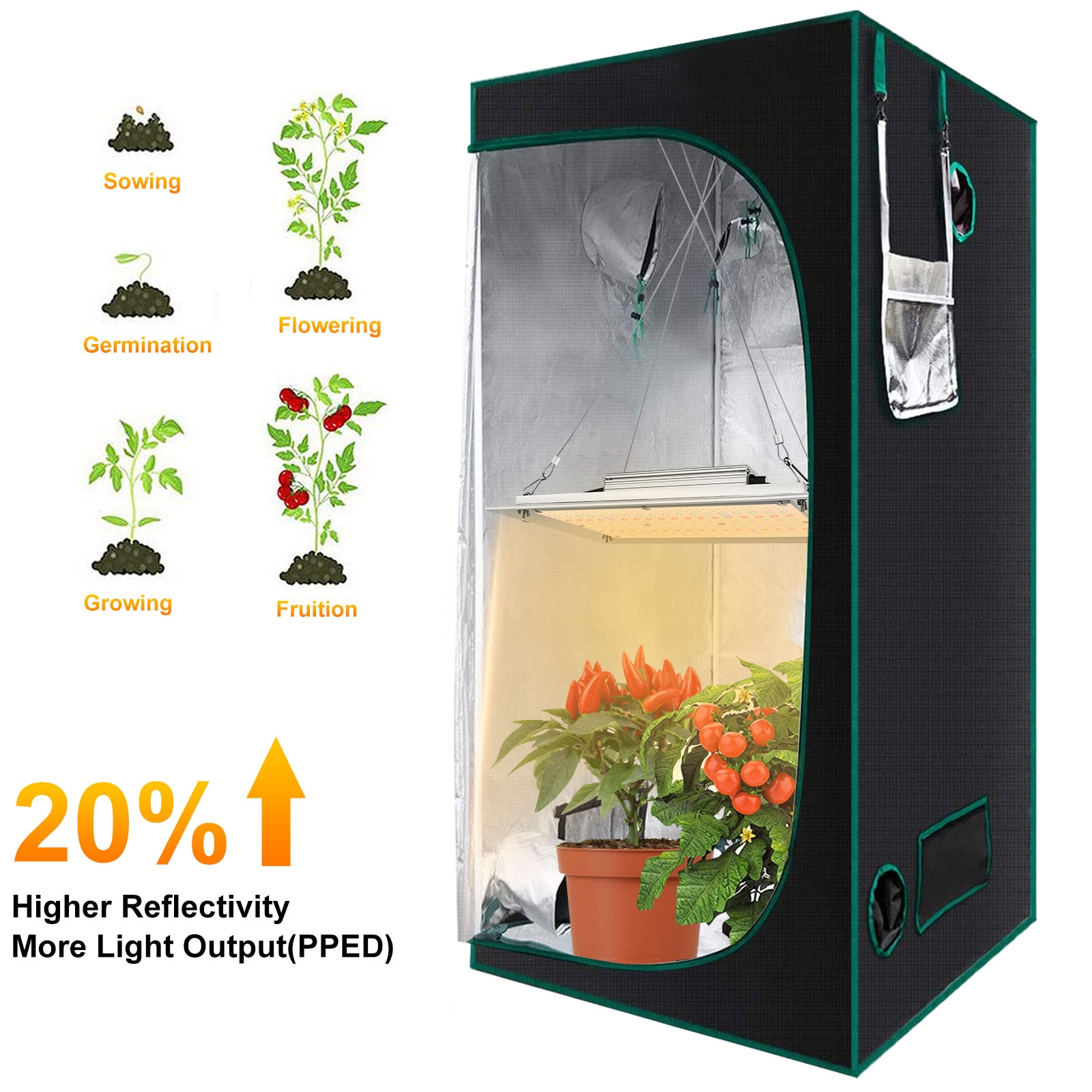 Full Spectrum 120W Real Power Samsung LM281B+ LED Grow Lamp with Dimmer Mixed Red UV IR for Indoor Plants Flower Greenhouse Tent enlarge