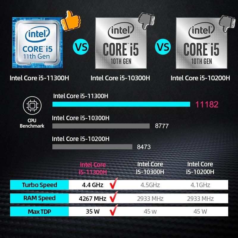 S1 11th Intel i5-11300H Laptop 14 inch 100%sRGB Windows 10 Pro FHD IPS Intel Iris Xe Graphics Office Notebook Computer Laptops