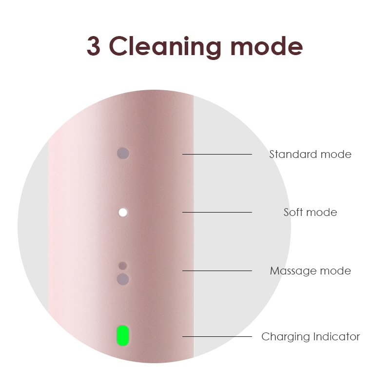 SOOCAS SO WHITE EX3  Electric Toothbrush Ultrasonic Automatic Sonic Rechargeable Waterproof  Tooth Brush enlarge
