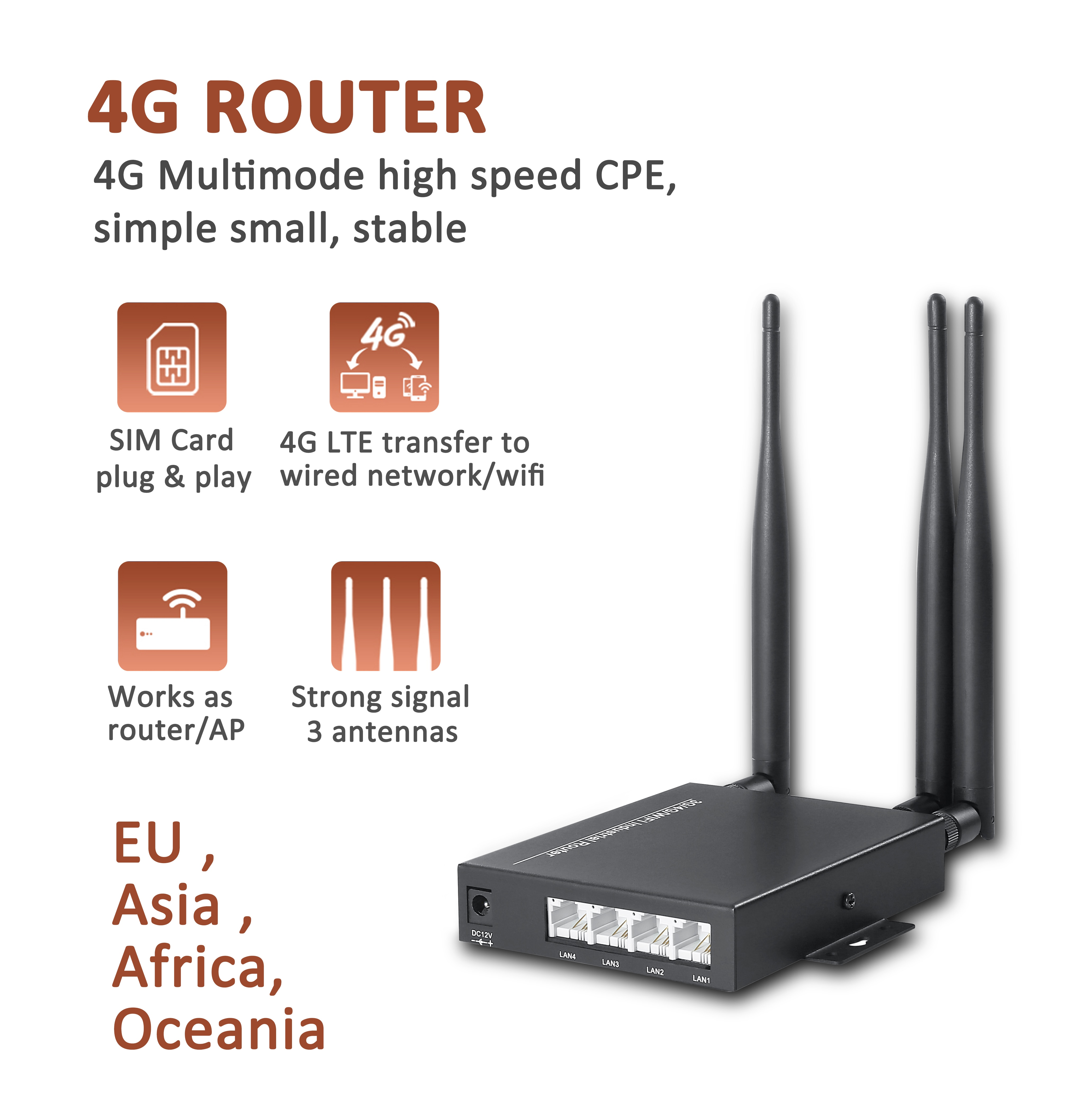 802.11AC 300Mbps 2.4GHz Dual Band wireless router 3G/4G LTE wifi router with SIM card 4G modem Wifi router OOZEIN