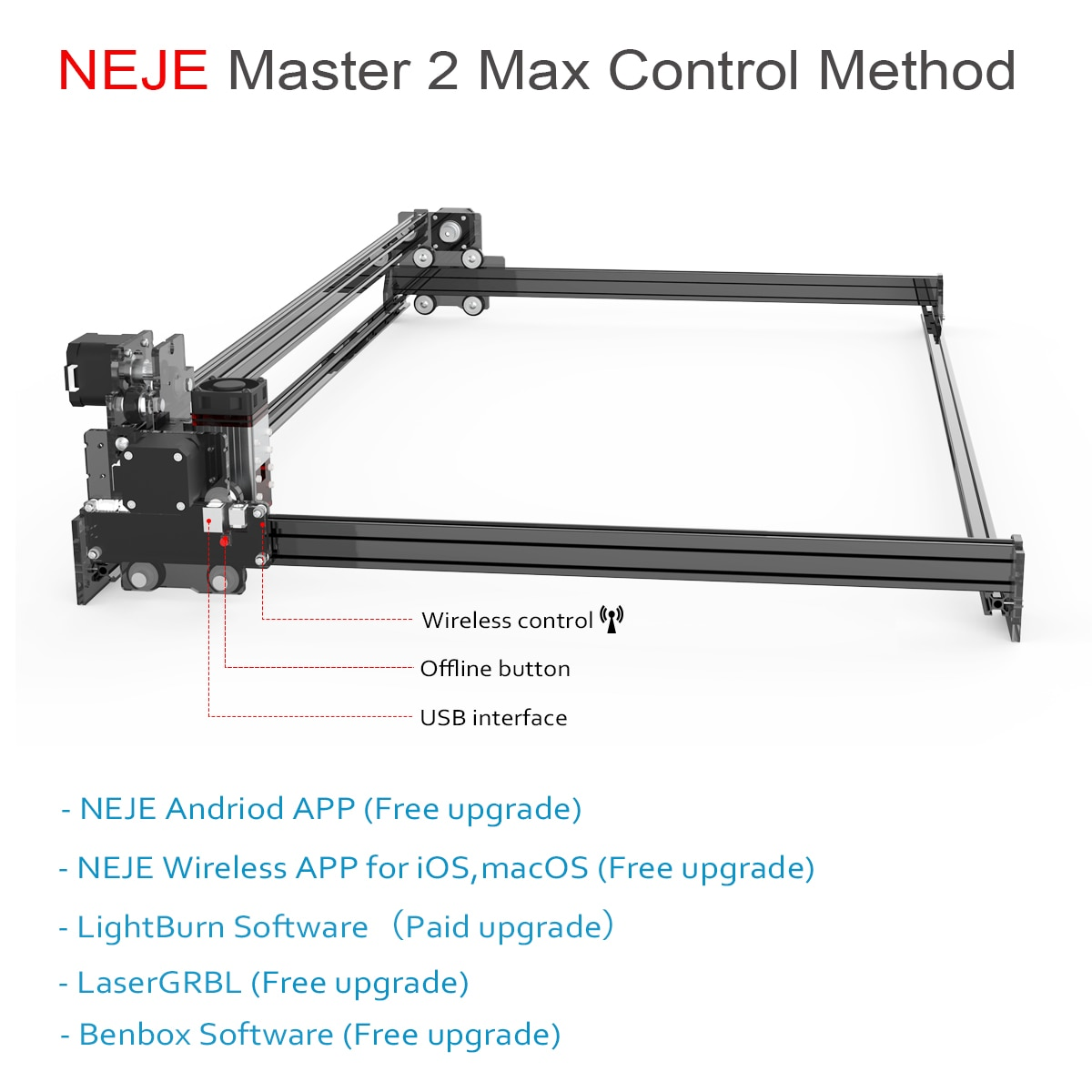 NEJE MASTER 2S MAX CNC LASER ENGRAVER/CUTTER WITH DUAL LASER BEAMS MODULE - 460 X 810 MM - LASERGRBL- BLUETOOTH- APP CONTROL DIY enlarge