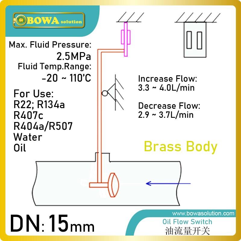 El interruptor de caudal de aceite lubricante de refrigeración DN15 se utiliza para tuberías de retorno de aceite de compresor de tornillo para evitar que sobrepase o fluya