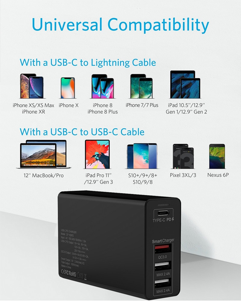 Адаптер питания URVNS, 100 Вт, 4 порта USB C, PD 100 Вт/87 Вт/65 Вт/45 Вт/30 Вт/18 Вт, Тип C, быстрое зарядное устройство для Macbook Pro 13/15/16, iPhone 8 11 XS XR-4