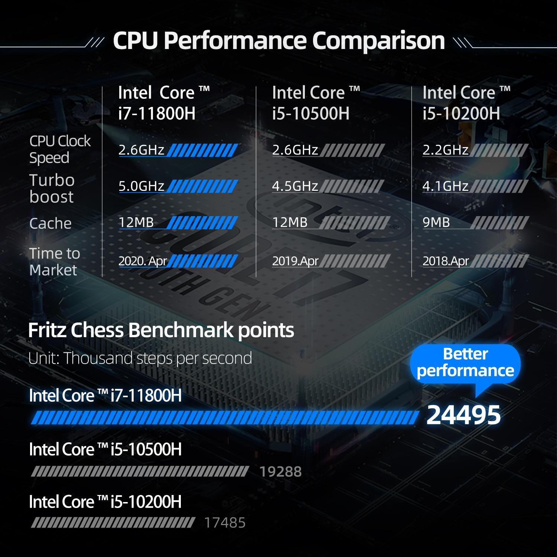 911Plus RTX3050 Gaming Laptop Intel Core 11th Gen 11800H 17 3 inch 144Hz Office Notebook Windows 10 pro 16G RAM 512G SSD Laptops 2
