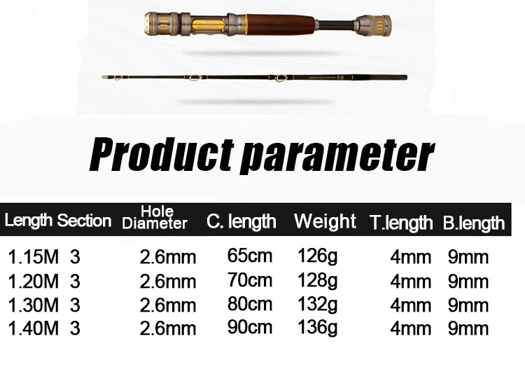 1.2 1.3m 1.4m fishing raft fishing rod set all-titanium soft tail micro-lead shore throwing slow-falling raft wheel raft rod set enlarge