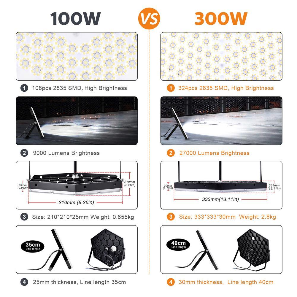 300W AC110V Led High Bay Light Waterproof Garage UFO Lamp Industrial Lighting Warehouse Workshop Stadium Led High Bay Lamp enlarge