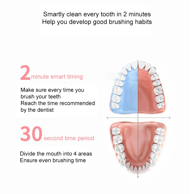 Electric Toothbrush Remove Dental Calculus Tooth Smoke Stains Tartar Cleaner Ultrasonic Dental Teeth Whitening Tooth Cleaner Set enlarge