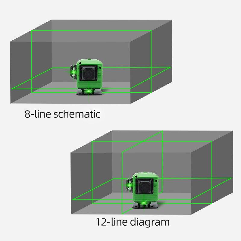 Nuevo nivel electrónico LETER nivel de alcohol 3D láser verde nivel de alcohol láser nivel de tierra