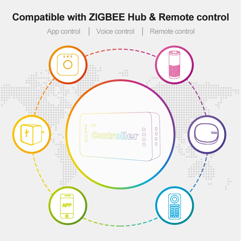 LED WW/CW Strip Controller, Color Temperature and Brightness Tunable, Work with Zigbee hub, Remote enlarge