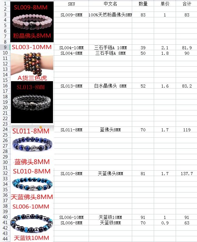 French Customers 609Pcs Customized Bracelets