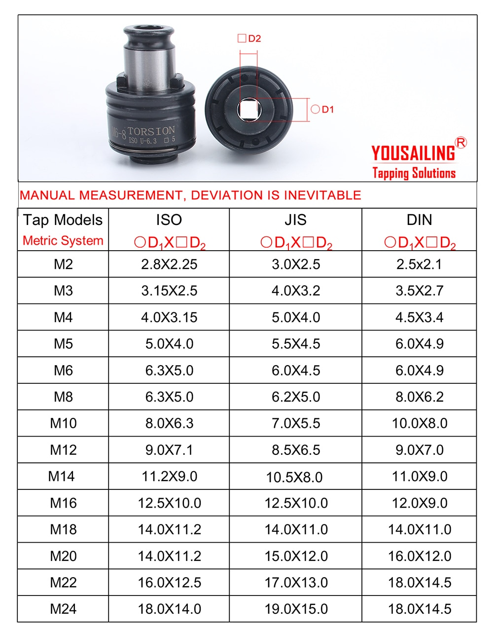 GT12 19mm ISO/DIN/JIS  M3-M12 Set Tapping Collets Chucks  Pneumatic Tapping Machine Chucks With Overload Protection enlarge