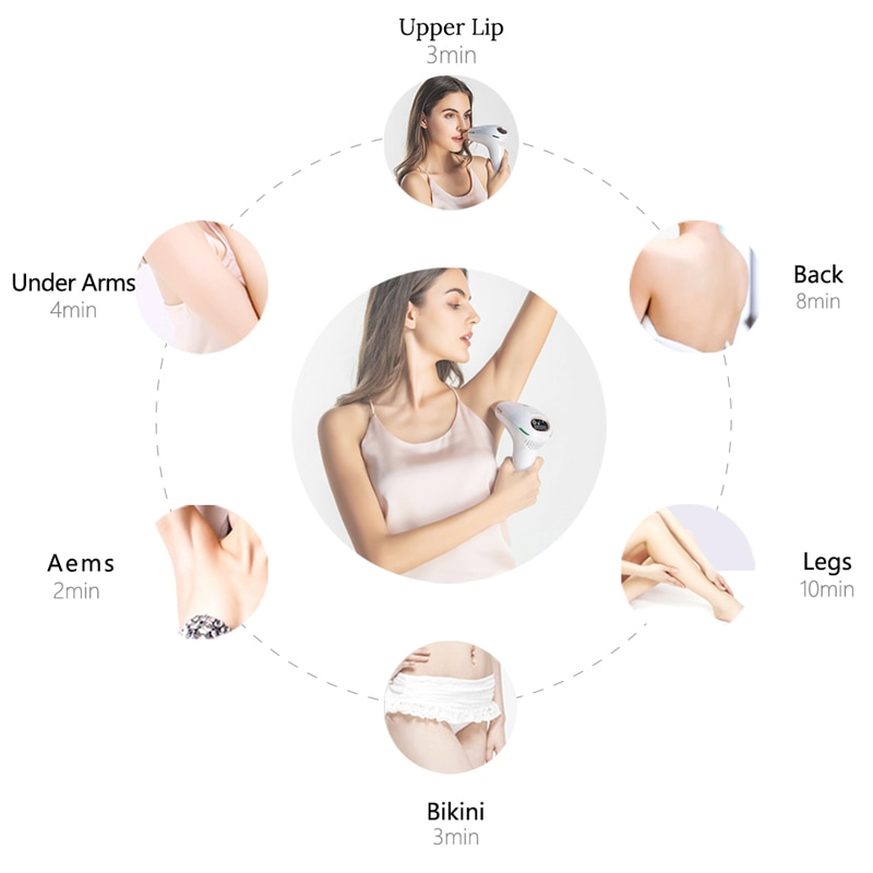 Electric Epilator IPL 1500,000 Flashes For Women Man House Hold Body Hair Remove Machine Home Use Bikini Face Painless Trimmer enlarge