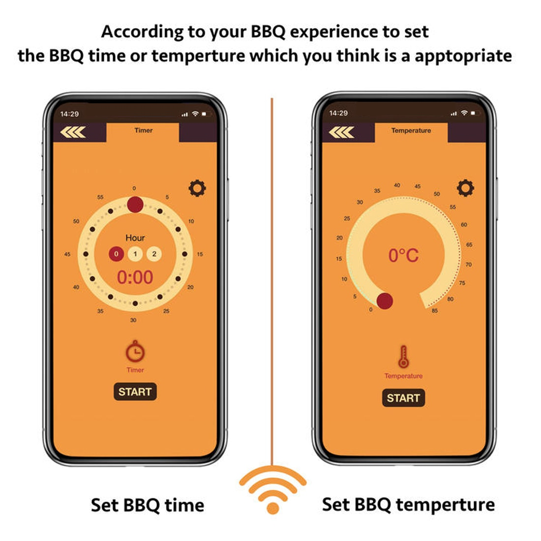 Wireless Meat Food Steak Thermometer for Oven BBQ Smoker Rotisserie Kitchen Barbecue Bluetooth-compatible enlarge