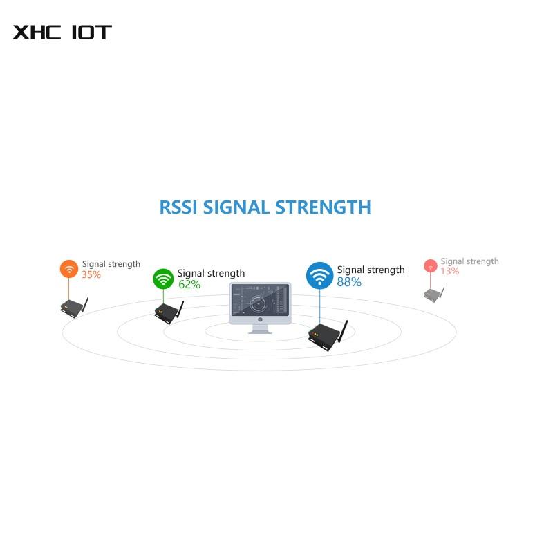 LoRa SX1262 SX1268 230MHz LoRa 5W  37dBm  RSSI Relay Radio Modem Wireless Transceiver RS232 RS48514.4Km  E90-DTU(230SL37) enlarge