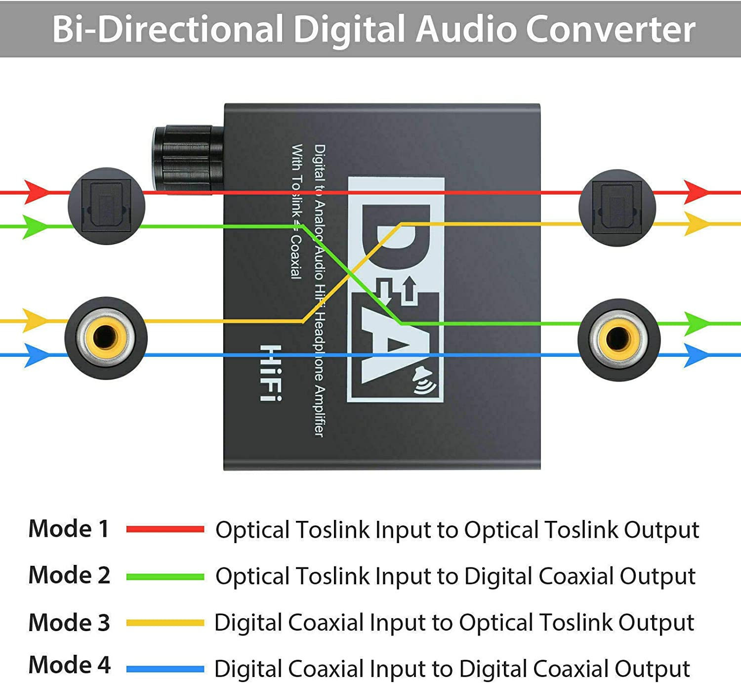 192kHz DAC Digital to Analog Converter with Volume Control, Digital Coaxial Stereo L/R RCA 3.5mm Audio Adapter w/Toslink Optical enlarge