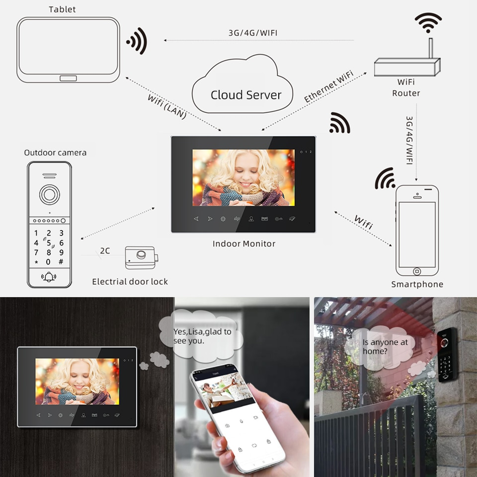 Jeatone Wirless Wifi Video Intercom With IR Video Door Bell Support Password Unlock RFID Card For Home Access Control enlarge