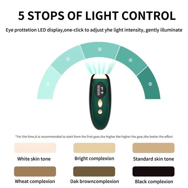 IPL Hair Removal Device Professional Permanent Laser Epilator Painless Flash LCD Display Bikini Armpits Lip Body Hair Trimmer enlarge