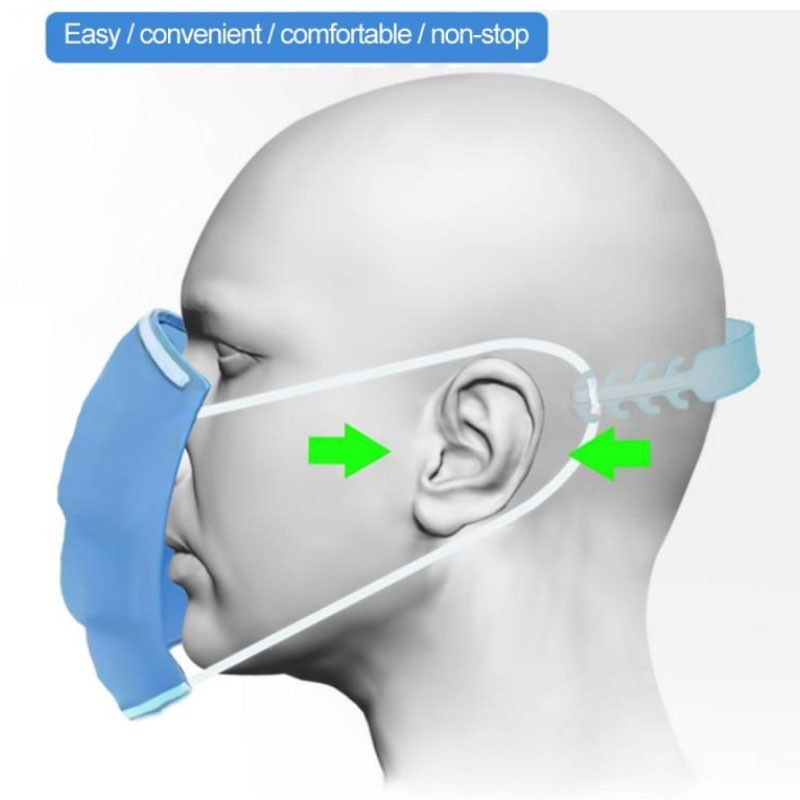 Cotton Strap Hook For Mouth Masks,3 Gear Adjustable Extension Strap For Relieving Wearing Ears' Pres