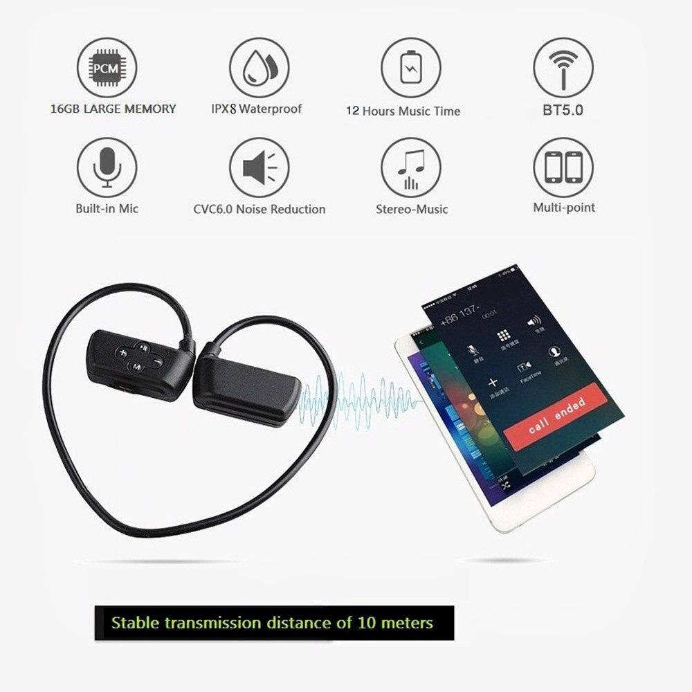 HYC-901 auriculares inalámbricos Bluetooth 5,0 IPX8 auriculares impermeables para deportes de natación con micrófono 16GB reproductor de MP3 auriculares Bluetooth