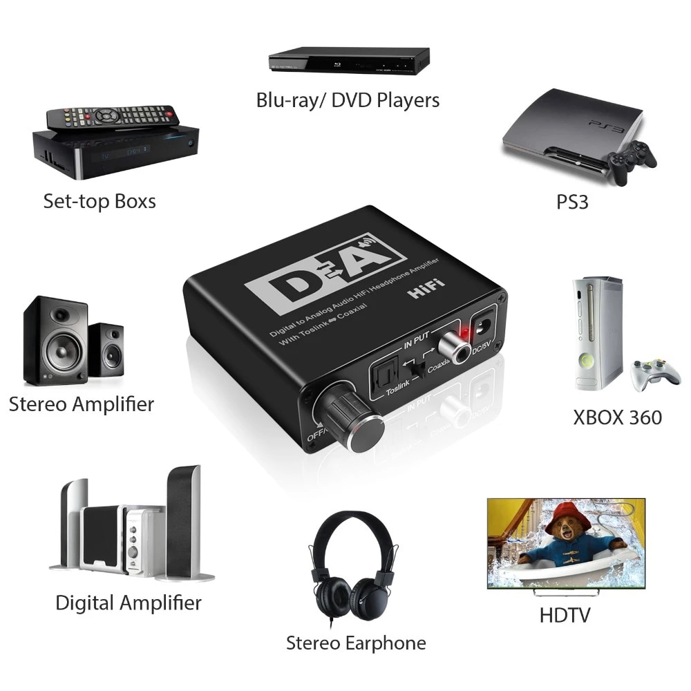 Digital óptico Coaxial Toslink Para Analógico de Audio RCA convertidor Adaptador decodificador...