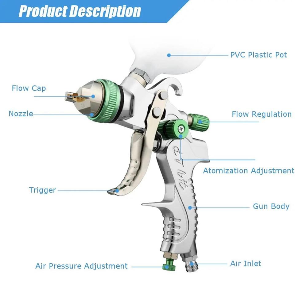 Profesjonalny pistolet natryskowy HVLP z dyszą 1,4 / 1,7 / 2,0 mm, - Elektronarzędzia - Zdjęcie 2