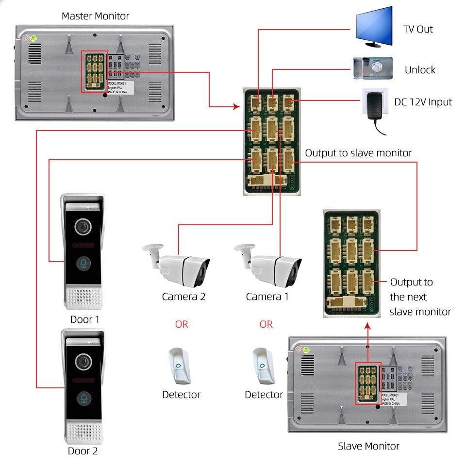 AnjieloSmart WiFi Tuya 7