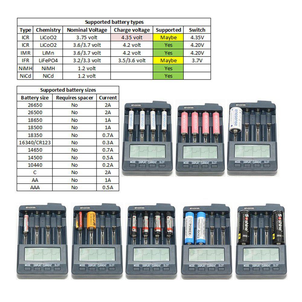 معيار شاحن بطارية Opus BT-C3100 V2.2 الرقمية الذكية 4 فتحات AA/AAA LCD شاحن بطارية r57 100% العلامة التجارية الجديدة wb