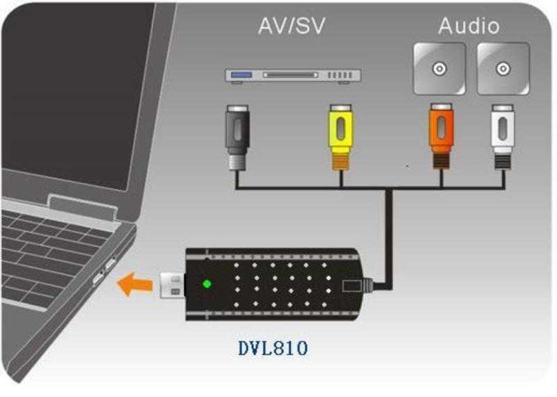 ¡Producto en oferta! Para USB Easycap 2,0, convertidor de vídeo de TV de Audio VHS a DVD HDD, adaptador de tarjeta de captura para HDTV TV, cable de televisión