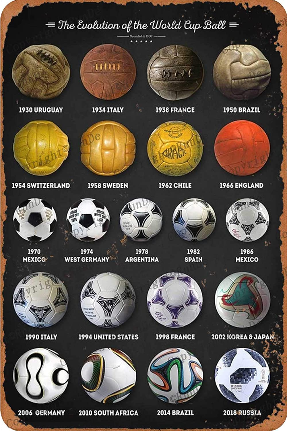 The World Cup Balls Vintage Metal signs Tin signs Retro Poster Plaque Wall Decor 8 × 12 Inch